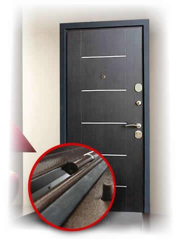 лучшие металические двери входные с хорошей звукоизоляцией